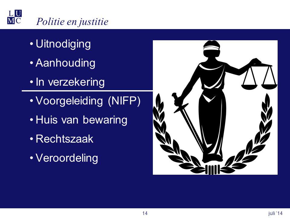 Politie en justitie •Uitnodiging •Aanhouding •In verzekering •Voorgeleiding (NIFP) •Huis van bewaring •Rechtszaak •Veroordeling juli '1414