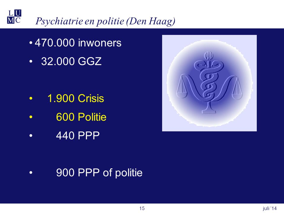 Psychiatrie en politie (Den Haag) •470.000 inwoners • 32.000 GGZ • 1.900 Crisis • 600 Politie • 440 PPP • 900 PPP of politie juli '1415