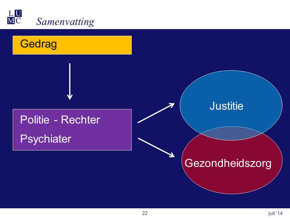 Samenvatting Gedrag Politie - Rechter Psychiater Justitie Gezondheidszorg juli '1422