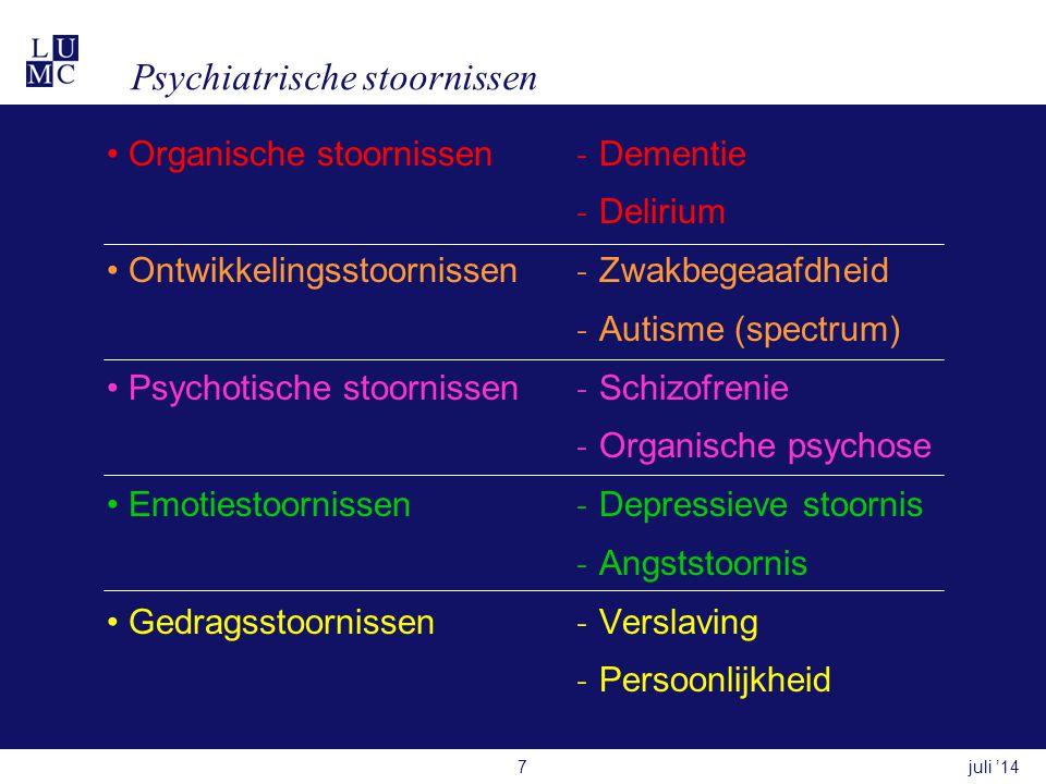 Psychiatrische stoornissen •Organische stoornissen •Ontwikkelingsstoornissen •Psychotische stoornissen •Emotiestoornissen •Gedragsstoornissen ˗ Dementie ˗ Delirium ˗ Zwakbegeaafdheid ˗ Autisme (spectrum) ˗ Schizofrenie ˗ Organische psychose ˗ Depressieve stoornis ˗ Angststoornis ˗ Verslaving ˗ Persoonlijkheid juli '147