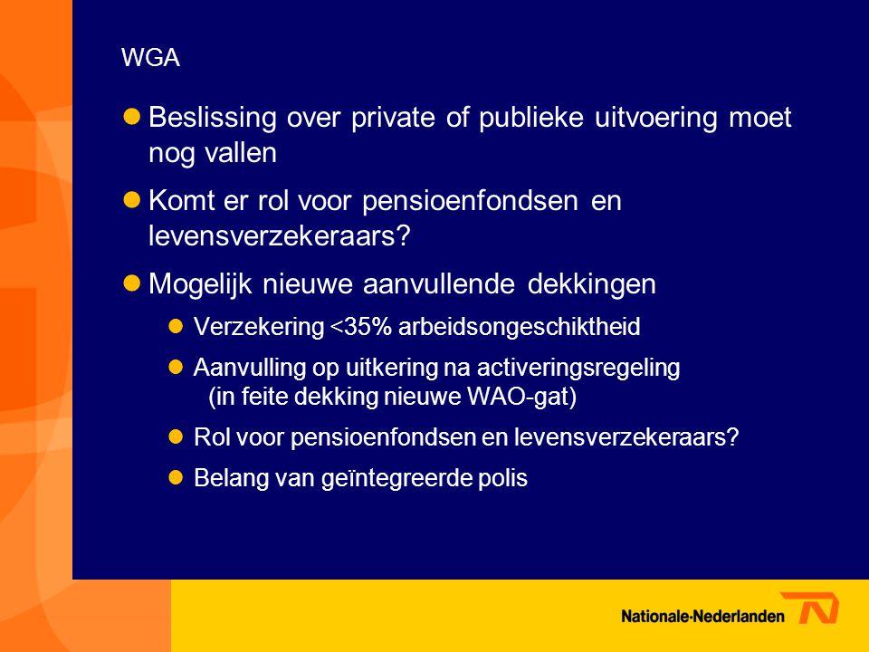 WGA  Beslissing over private of publieke uitvoering moet nog vallen  Komt er rol voor pensioenfondsen en levensverzekeraars.