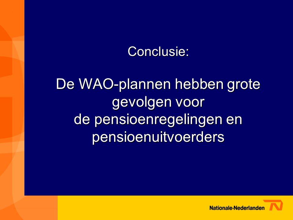 Conclusie: De WAO-plannen hebben grote gevolgen voor de pensioenregelingen en pensioenuitvoerders