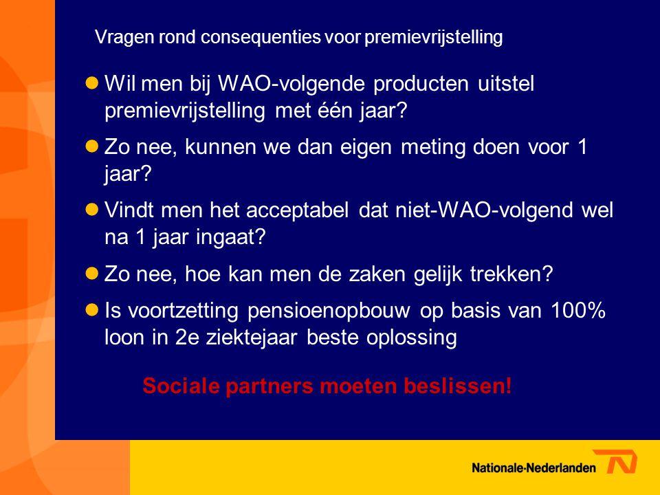 Vragen rond consequenties voor premievrijstelling  Wil men bij WAO-volgende producten uitstel premievrijstelling met één jaar.
