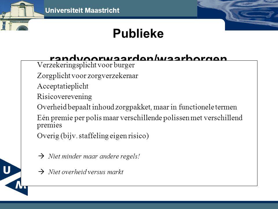 Universiteit Maastricht Publieke randvoorwaarden/waarborgen Verzekeringsplicht voor burger Zorgplicht voor zorgverzekeraar Acceptatieplicht Risicovere