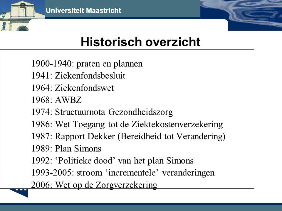 Universiteit Maastricht Historisch overzicht 1900-1940: praten en plannen 1941: Ziekenfondsbesluit 1964: Ziekenfondswet 1968: AWBZ 1974: Structuurnota
