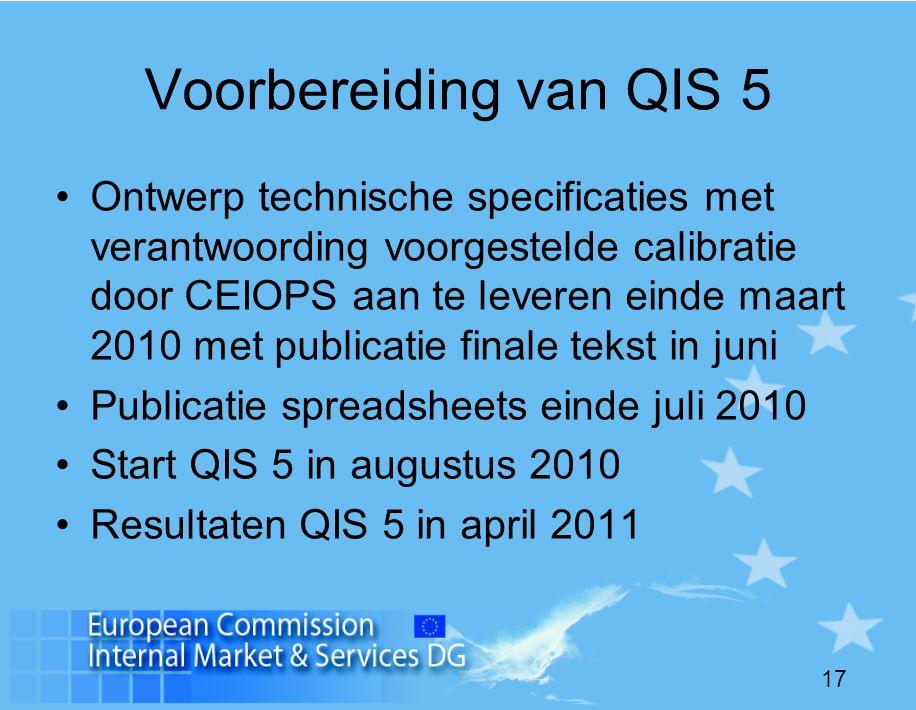 17 Voorbereiding van QIS 5 •Ontwerp technische specificaties met verantwoording voorgestelde calibratie door CEIOPS aan te leveren einde maart 2010 met publicatie finale tekst in juni •Publicatie spreadsheets einde juli 2010 •Start QIS 5 in augustus 2010 •Resultaten QIS 5 in april 2011