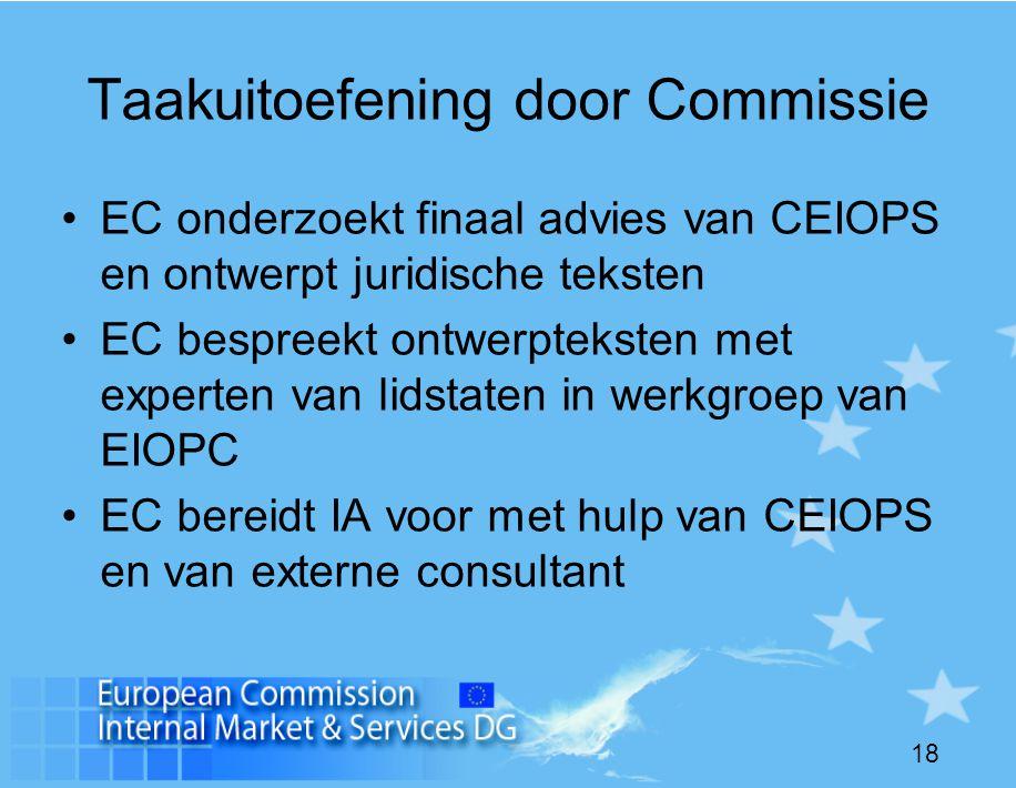 18 Taakuitoefening door Commissie •EC onderzoekt finaal advies van CEIOPS en ontwerpt juridische teksten •EC bespreekt ontwerpteksten met experten van lidstaten in werkgroep van EIOPC •EC bereidt IA voor met hulp van CEIOPS en van externe consultant