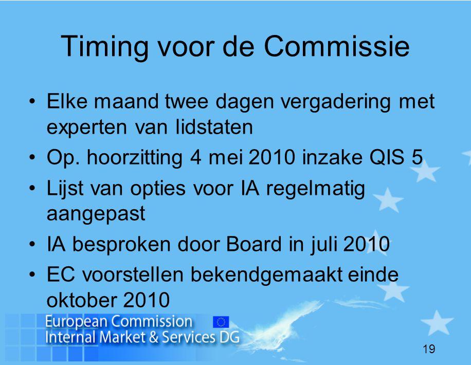 19 Timing voor de Commissie •Elke maand twee dagen vergadering met experten van lidstaten •Op.