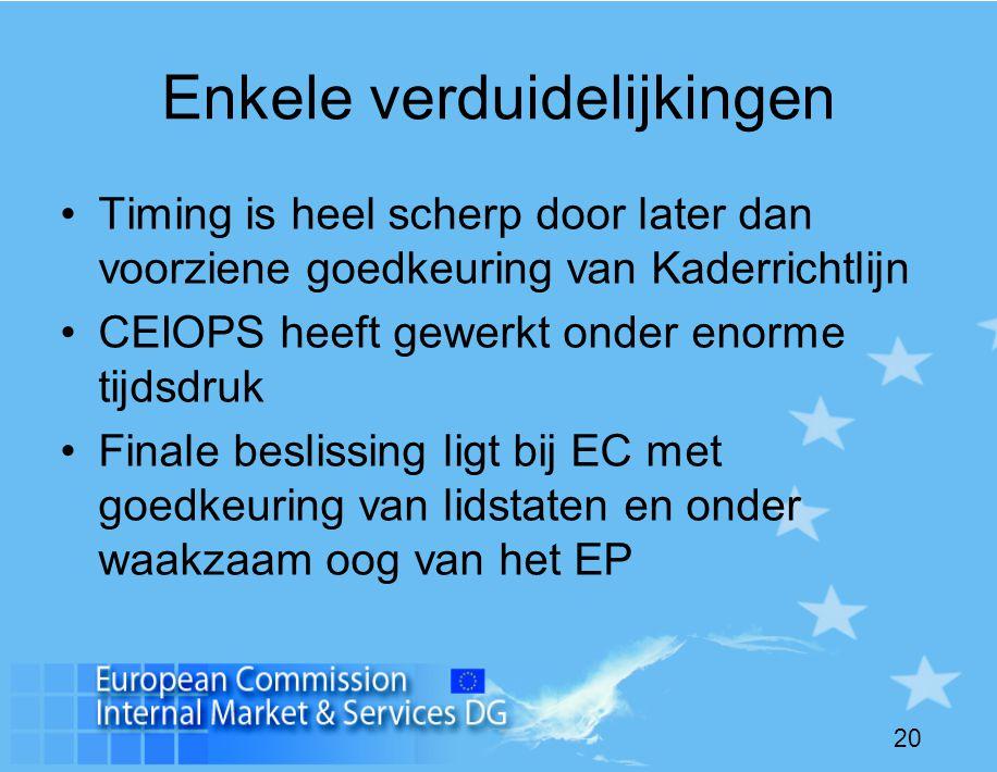 20 Enkele verduidelijkingen •Timing is heel scherp door later dan voorziene goedkeuring van Kaderrichtlijn •CEIOPS heeft gewerkt onder enorme tijdsdruk •Finale beslissing ligt bij EC met goedkeuring van lidstaten en onder waakzaam oog van het EP
