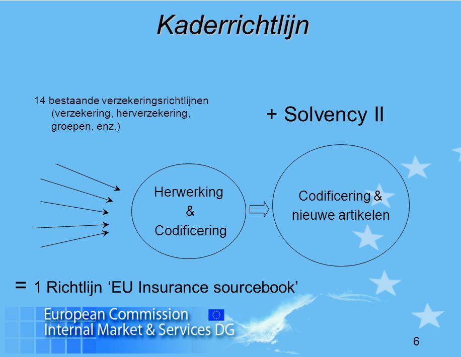 6 Kaderrichtlijn Herwerking & Codificering Codificering & nieuwe artikelen + Solvency II 14 bestaande verzekeringsrichtlijnen (verzekering, herverzekering, groepen, enz.) = 1 Richtlijn 'EU Insurance sourcebook'
