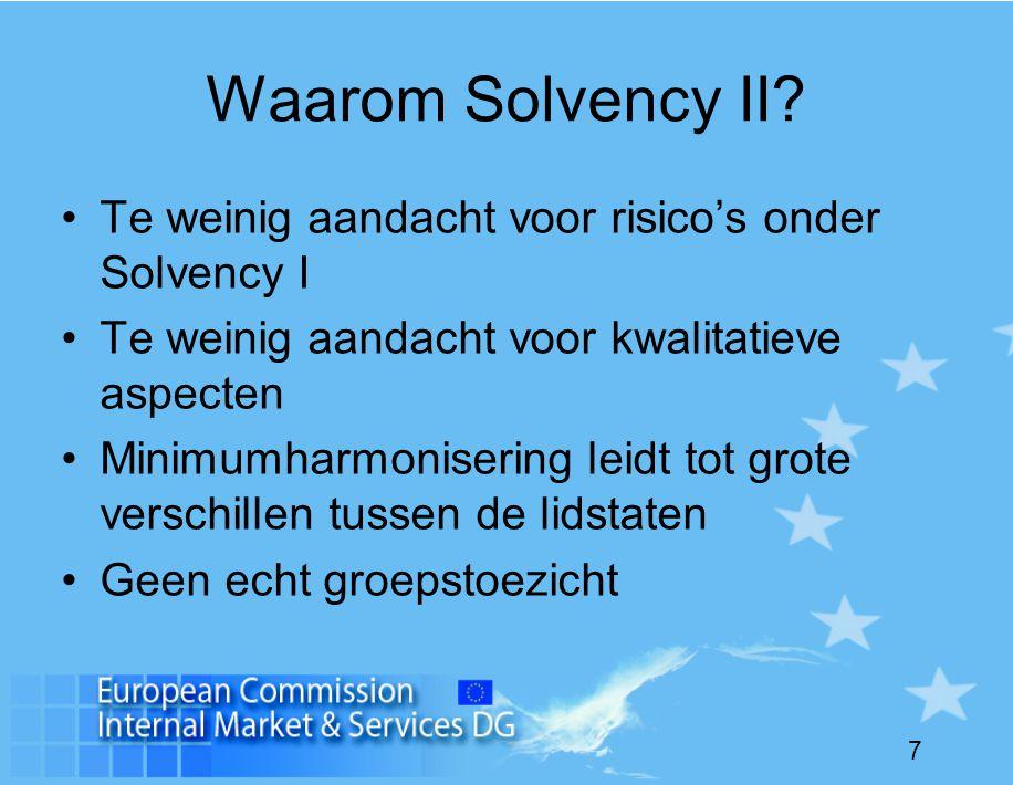 7 Waarom Solvency II.