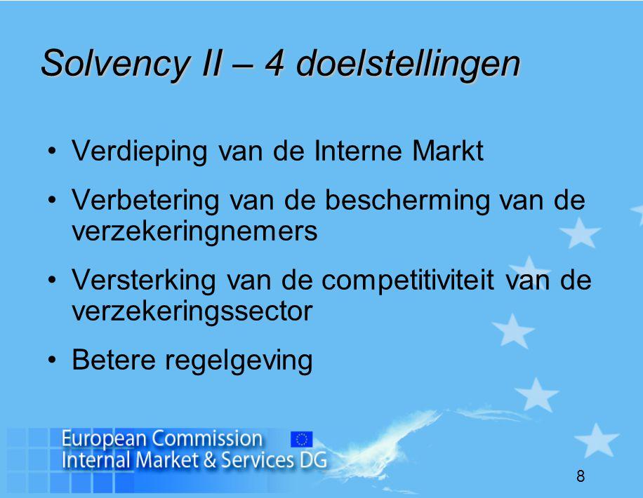 8 Solvency II – 4 doelstellingen •Verdieping van de Interne Markt •Verbetering van de bescherming van de verzekeringnemers •Versterking van de competitiviteit van de verzekeringssector •Betere regelgeving