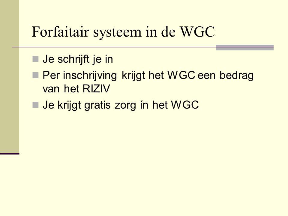 Forfaitair systeem in de WGC  Je schrijft je in  Per inschrijving krijgt het WGC een bedrag van het RIZIV  Je krijgt gratis zorg ín het WGC