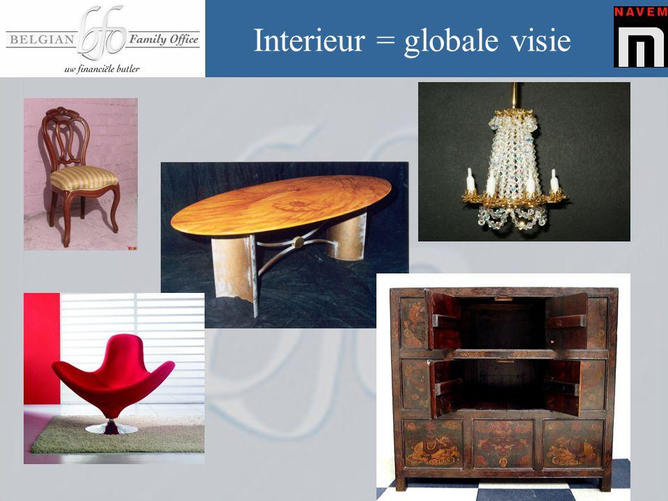 Interieur = globale visie