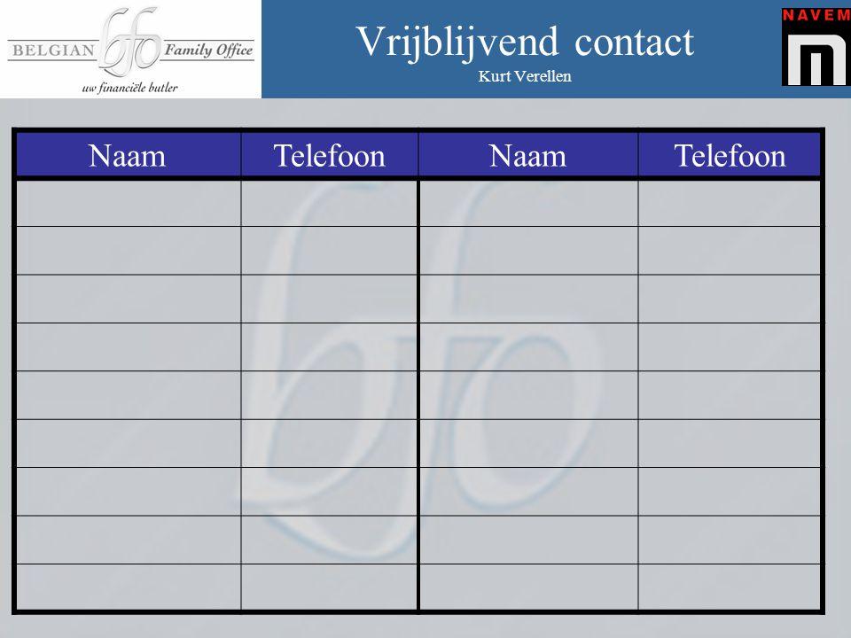 Vrijblijvend contact Kurt Verellen NaamTelefoonNaamTelefoon