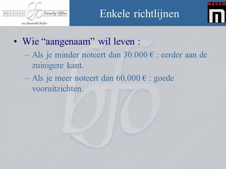 """Enkele richtlijnen •Wie """"aangenaam"""" wil leven : –Als je minder noteert dan 30.000 € : eerder aan de zuinigere kant. –Als je meer noteert dan 60.000 €"""