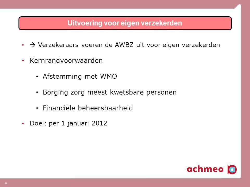 14 •  Verzekeraars voeren de AWBZ uit voor eigen verzekerden • Kernrandvoorwaarden • Afstemming met WMO • Borging zorg meest kwetsbare personen • Financiële beheersbaarheid • Doel: per 1 januari 2012 Uitvoering voor eigen verzekerden