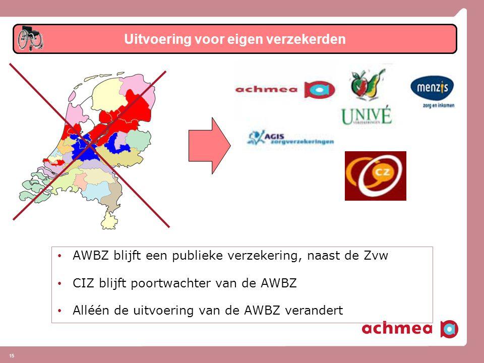 15 • AWBZ blijft een publieke verzekering, naast de Zvw • CIZ blijft poortwachter van de AWBZ • Alléén de uitvoering van de AWBZ verandert Uitvoering voor eigen verzekerden