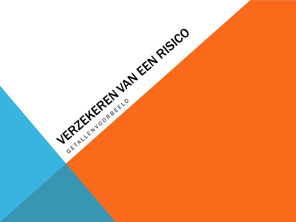 STAATS-, BEDRIJFSOBLIGATIES, AANDELEN InlegRendement op basis van resultaten behaald in het verleden Kans op schade SchadeRisicoVerwacht rendement Staatsobligaties€ 1003%0€ 0 3% Bedrijfsobligaties€ 1005%0,1€ 3€ 0,304,% Aandelen€ 1009%0,333€ 3€ 1 Verwacht rendement = verwachte investeringsopbrengst / investering * 100% Verwachte investeringsopbrengst Kans op rendement * rendement + kans op geen rendement * rendement Aandelen: 0,667 * €9 + 0,333 * €0 = €6 Verwacht rendement