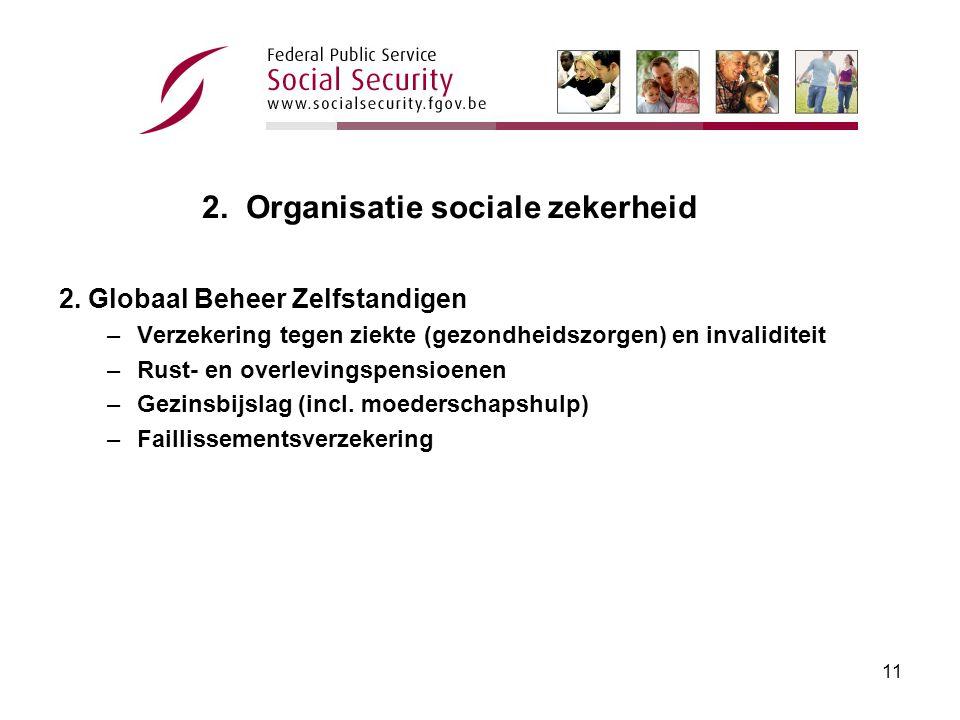 10 2. Organisatie sociale zekerheid 1.
