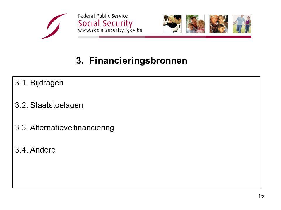 14 2.Organisatie sociale zekerheid Uitgaven per stelsel