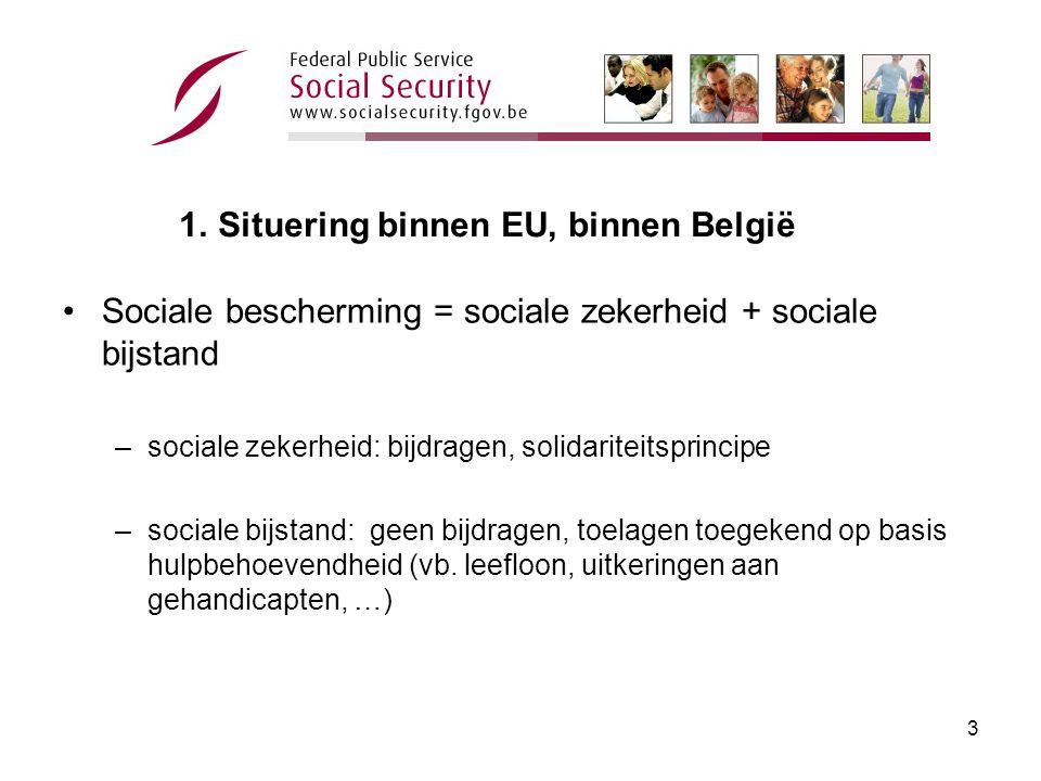 2 1.Situering binnen EU, binnen België 2.Organisatie sociale zekerheid 3.Financieringsbronnen 4.Financiering gezondheidszorgen 5.Begrotingscyclus