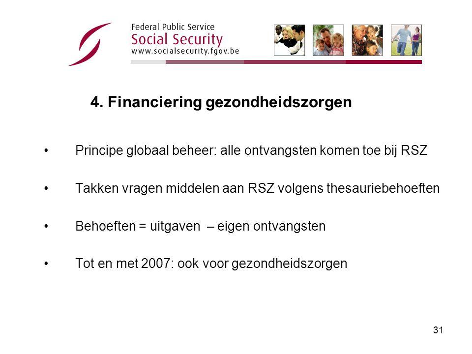 30 3.Financieringsbronnen 3.4.