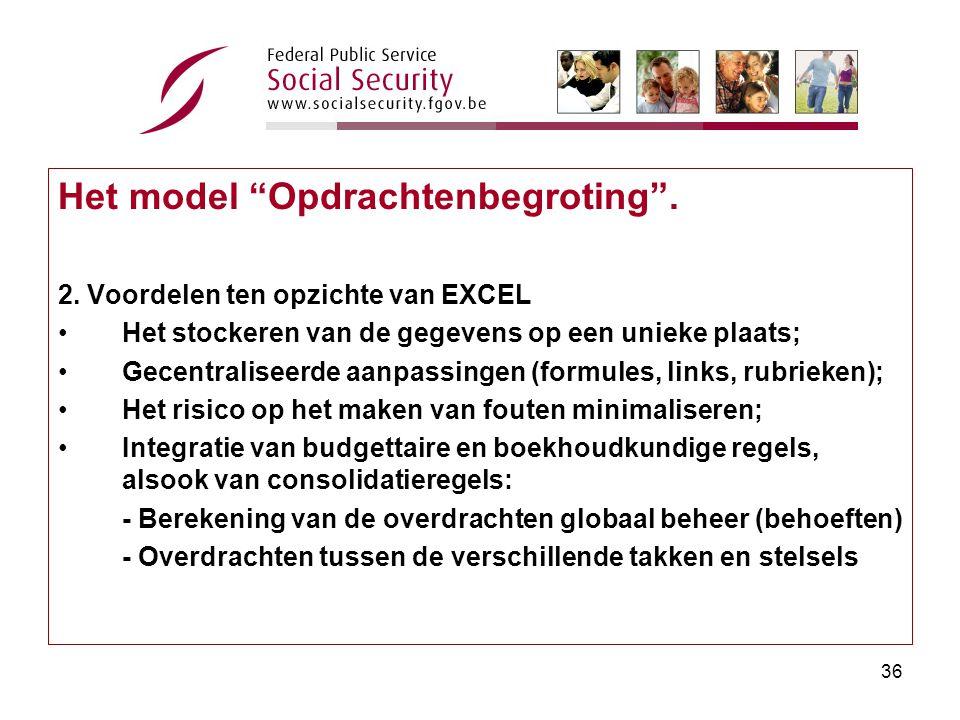 35 Het model Opdrachtenbegroting . De ESSBASE-structuur