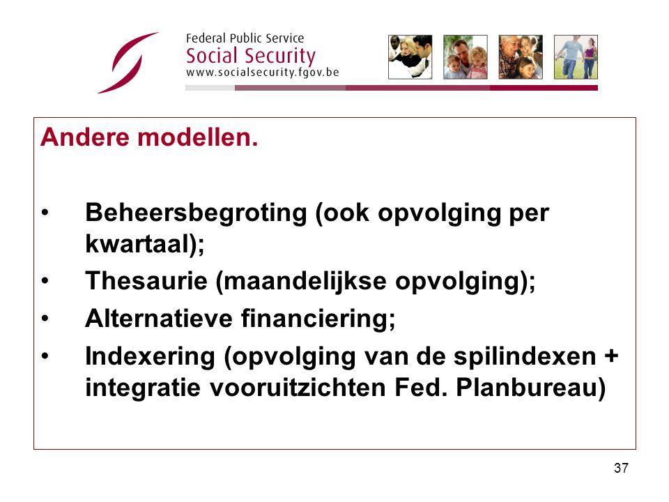 36 Het model Opdrachtenbegroting . 2.