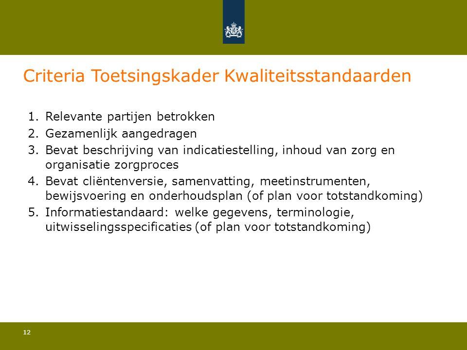 12 Criteria Toetsingskader Kwaliteitsstandaarden 1.Relevante partijen betrokken 2.Gezamenlijk aangedragen 3.Bevat beschrijving van indicatiestelling,