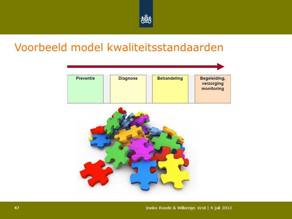 47Ineke Roede & Willemijn Krol | 4 juli 201347 Voorbeeld model kwaliteitsstandaarden