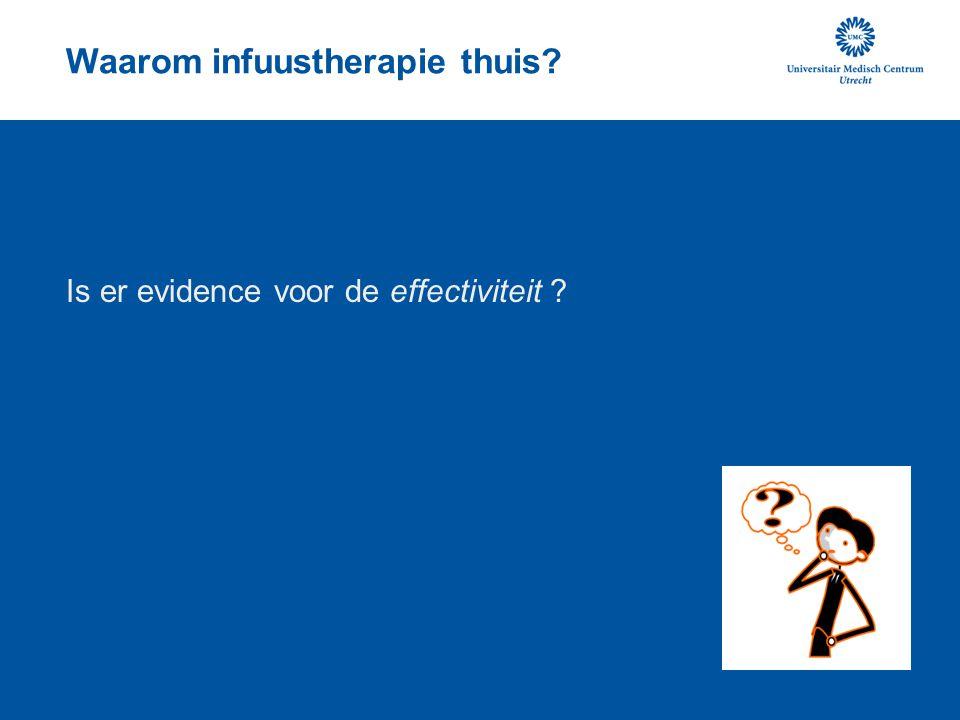 Waarom infuustherapie thuis? Is er evidence voor de effectiviteit ?
