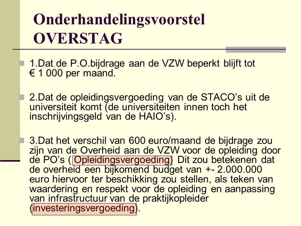 Onderhandelingsvoorstel OVERSTAG  1.Dat de P.O.bijdrage aan de VZW beperkt blijft tot € 1 000 per maand.