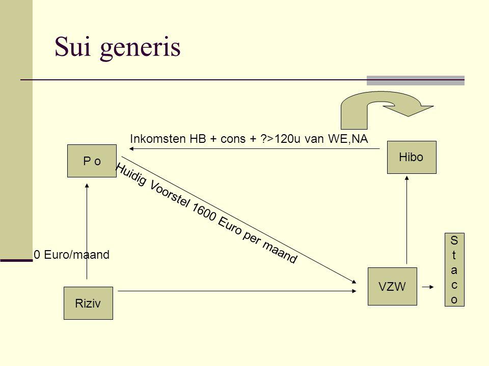  Wat is sui generis .