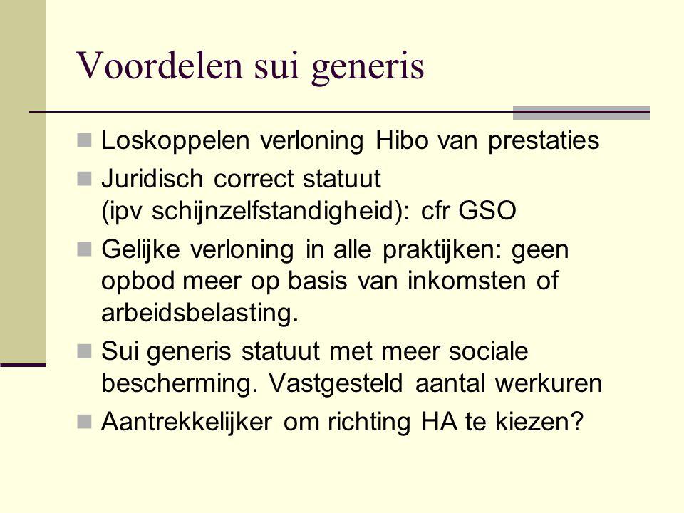 Nadelen sui generis  Geen financiële motivatie voor werk en overwerk HIBO.