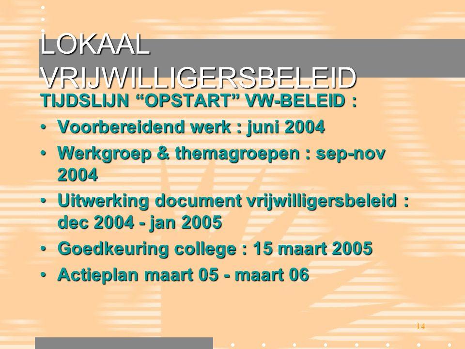 """14 LOKAAL VRIJWILLIGERSBELEID TIJDSLIJN """"OPSTART"""" VW-BELEID : •Voorbereidend werk : juni 2004 •Werkgroep & themagroepen : sep-nov 2004 •Uitwerking doc"""