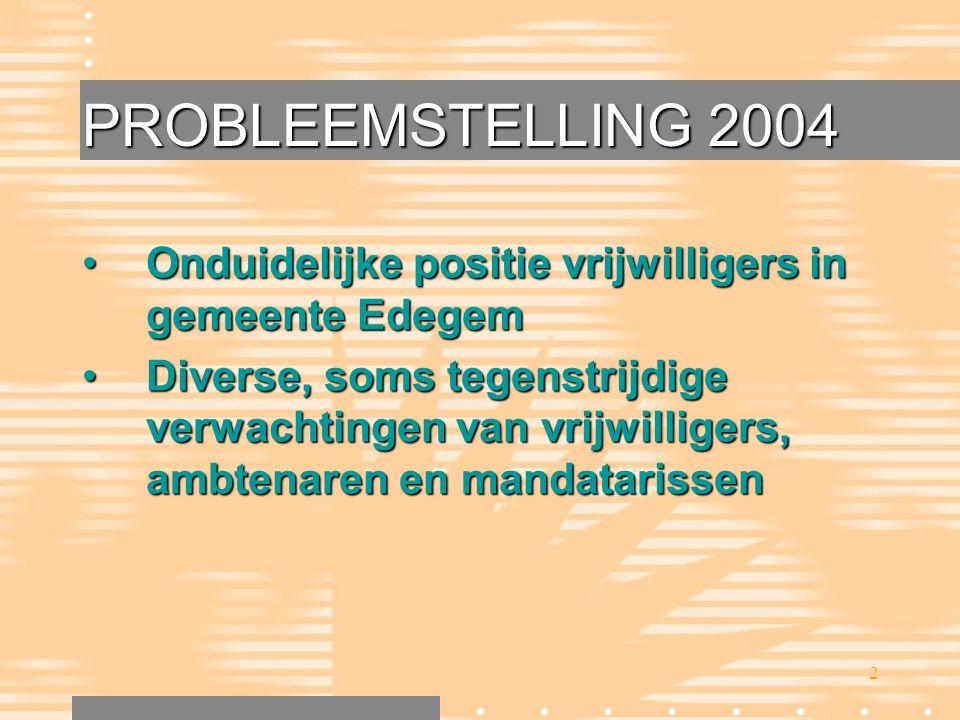 2 PROBLEEMSTELLING 2004 •Onduidelijke positie vrijwilligers in gemeente Edegem •Diverse, soms tegenstrijdige verwachtingen van vrijwilligers, ambtenar