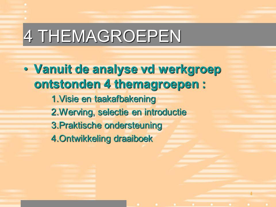 4 4 THEMAGROEPEN •Vanuit de analyse vd werkgroep ontstonden 4 themagroepen : 1.Visie en taakafbakening 2.Werving, selectie en introductie 3.Praktische