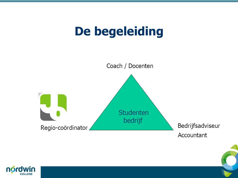 De begeleiding Studenten bedrijf Accountant Bedrijfsadviseur Regio-coördinator Coach / Docenten