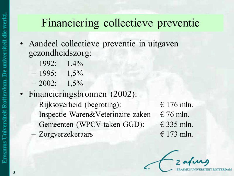 3 Financiering collectieve preventie •Aandeel collectieve preventie in uitgaven gezondheidszorg: –1992:1,4% –1995:1,5% –2002:1,5% •Financieringsbronne