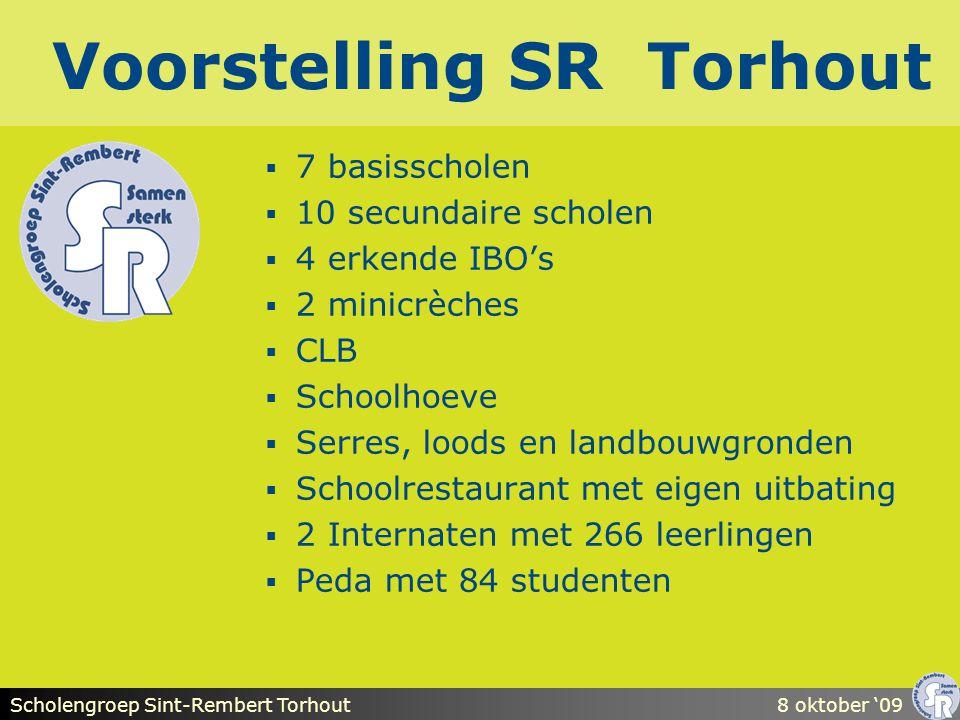 Scholengroep Sint-Rembert Torhout8 oktober '09 patrimonium  26 ha 66 are 04 ca waarvan 2 centrale campussen  49.985 m2 dakoppervlakte  89 751 m2 verwarmde oppervlakte