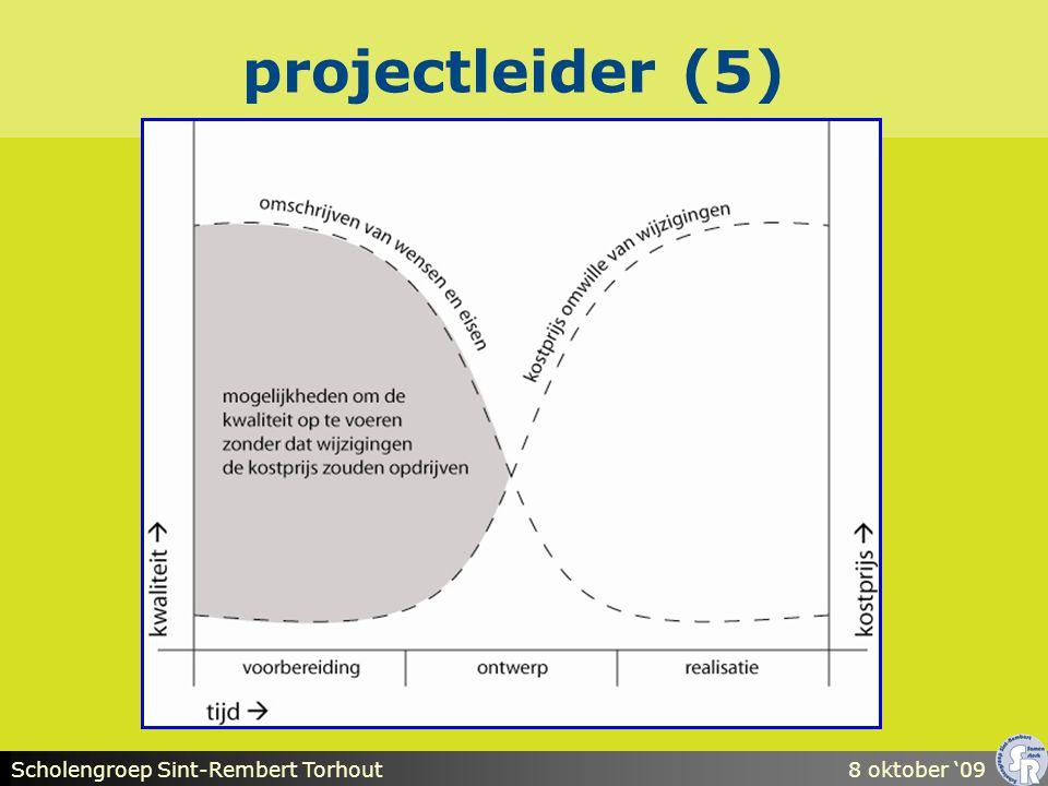 Scholengroep Sint-Rembert Torhout8 oktober '09 projectleider (5)