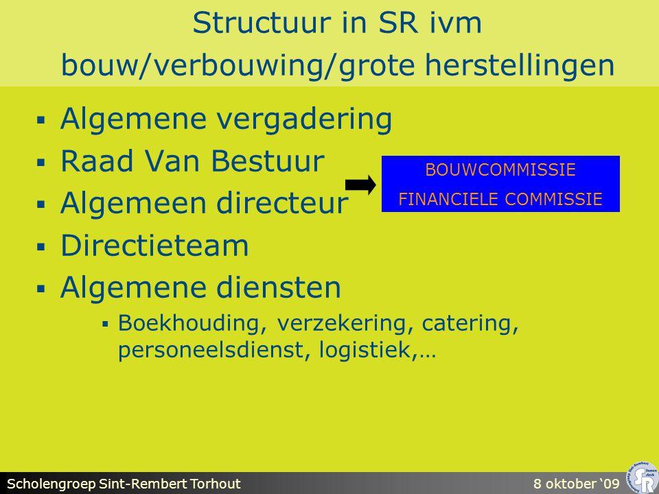 Scholengroep Sint-Rembert Torhout8 oktober '09 nieuwbouw SR Torhout (3)  De ontwerper moet voeling hebben met de opdracht en inhoudelijk op dezelfde lijn zit als de opdrachtgever  de financier – subsidiërende overheid met normen en regels  eindgebruiker – directie, lkr, lln hebben hun wensen  daar tussen verweven zit de IM waaraan de directie verantwoording moet geven.