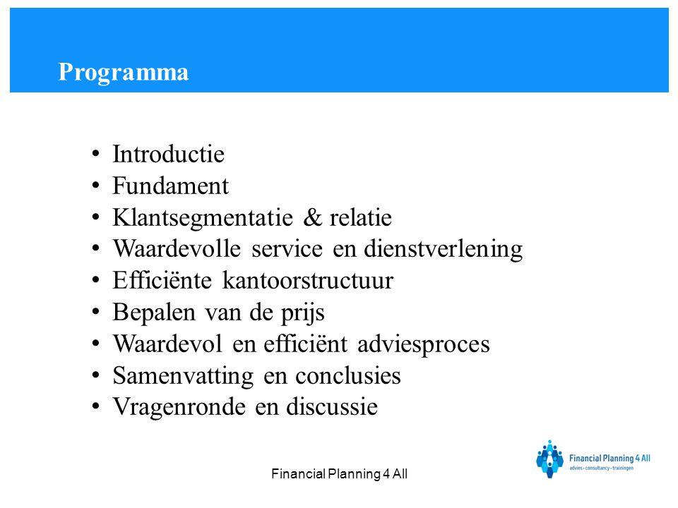Financial Planning 4 All • Introductie • Fundament • Klantsegmentatie & relatie • Waardevolle service en dienstverlening • Efficiënte kantoorstructuur