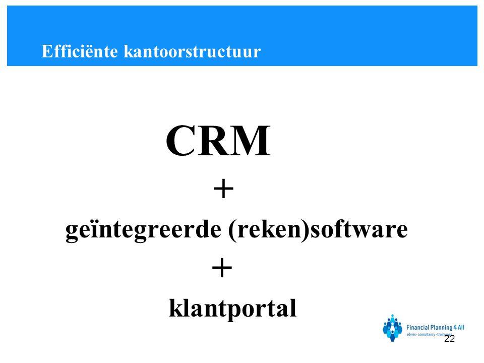 CRM + geïntegreerde (reken)software + klantportal Efficiënte kantoorstructuur 22