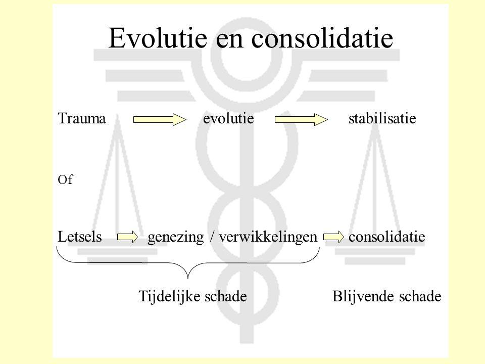 Evolutie en consolidatie Trauma evolutie stabilisatie Of Letsels genezing / verwikkelingen consolidatie Tijdelijke schadeBlijvende schade