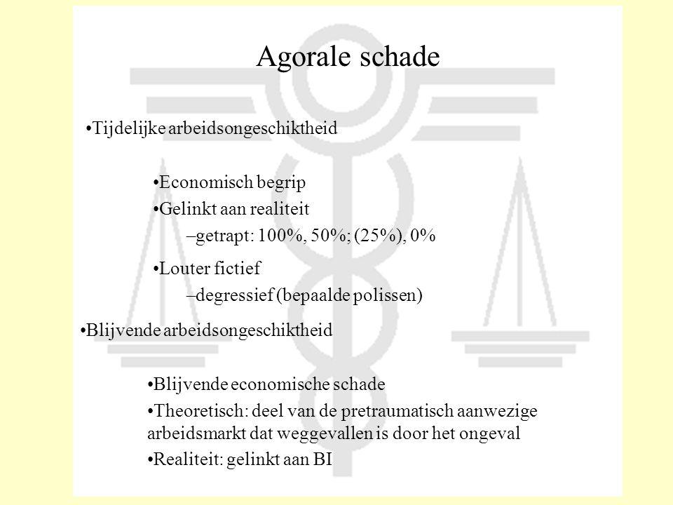 Agorale schade •Tijdelijke arbeidsongeschiktheid •Economisch begrip •Gelinkt aan realiteit –getrapt: 100%, 50%; (25%), 0% •Blijvende arbeidsongeschikt