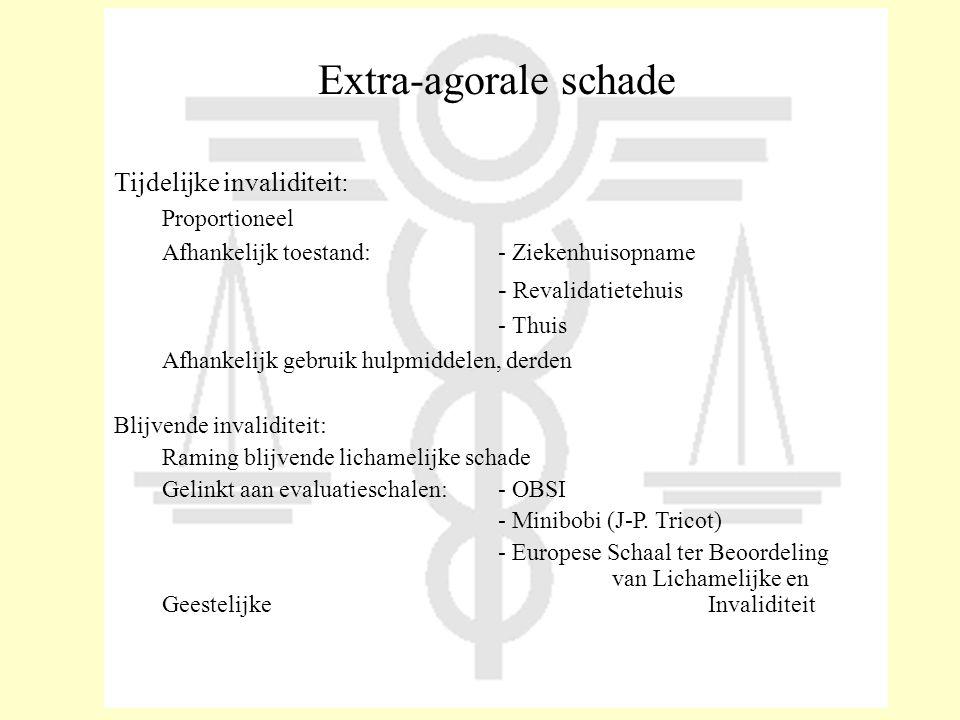 Extra-agorale schade Tijdelijke invaliditeit: Proportioneel Afhankelijk toestand: - Ziekenhuisopname - Revalidatietehuis - Thuis Afhankelijk gebruik h
