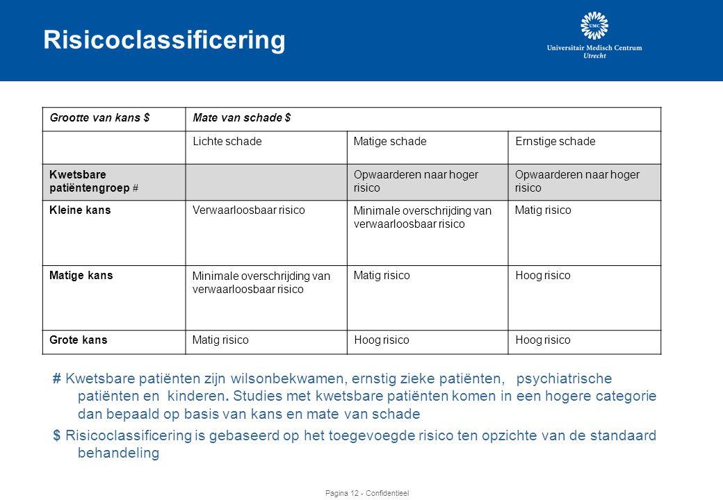 Pagina 12 - Confidentieel Risicoclassificering # Kwetsbare patiënten zijn wilsonbekwamen, ernstig zieke patiënten, psychiatrische patiënten en kinderen.