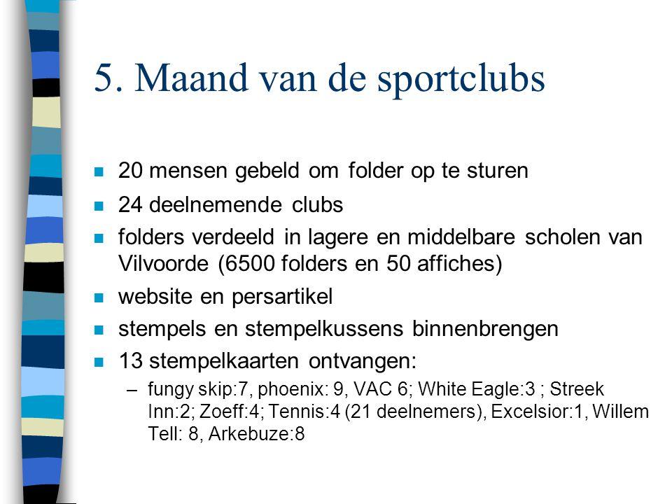 5. Maand van de sportclubs n 20 mensen gebeld om folder op te sturen n 24 deelnemende clubs n folders verdeeld in lagere en middelbare scholen van Vil